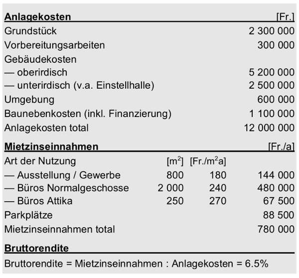 2-6-2021_wirtschaftlichkeit